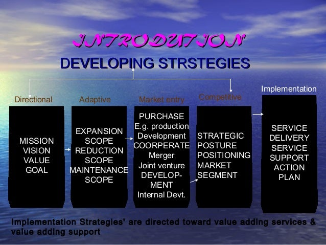 read the craft of strategy formation translating business