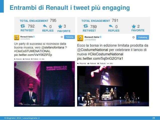 © Blogmeter 2014 | www.blogmeter.it 28 Entrambi di Renault i tweet più engaging TOTAL ENGAGEMENT 795 TOTAL ENGAGEMENT 791 ...