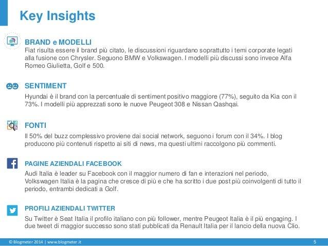 © Blogmeter 2014 | www.blogmeter.it 5 Key Insights BRAND e MODELLI Fiat risulta essere il brand più citato, le discussioni...