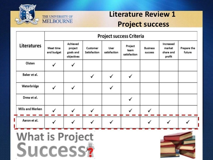 project management literature review Projects and their management: a literature review  paper attempts to provide literature search on what is a project,  project management is the application.