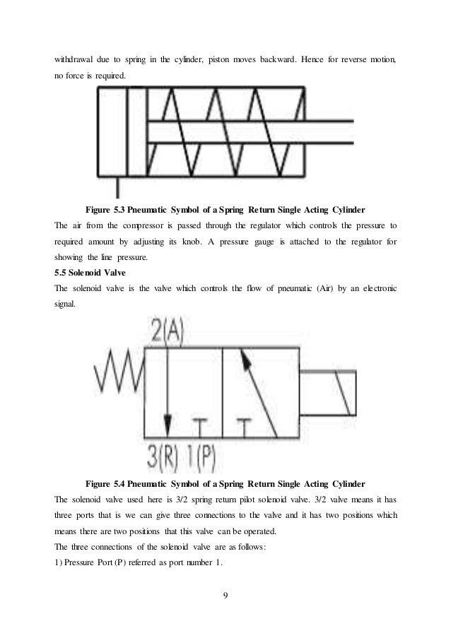 Brake Solenoid Schematic Symbol Trusted Wiring Diagram