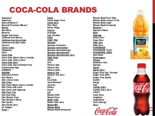 Coca Cola Products List Anuvrat Info