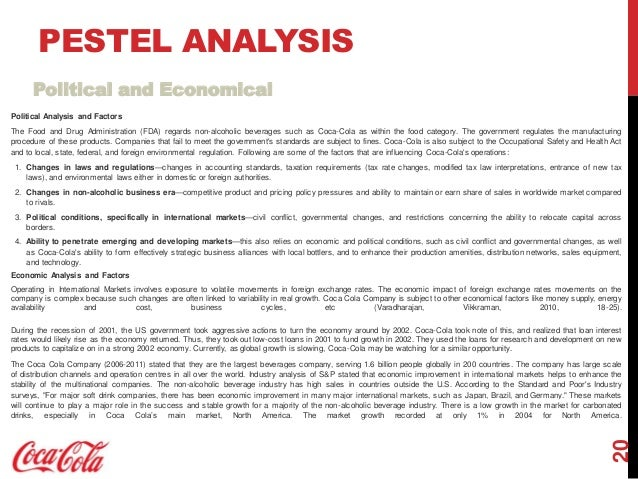 PESTLE Analysis of COCA COLA