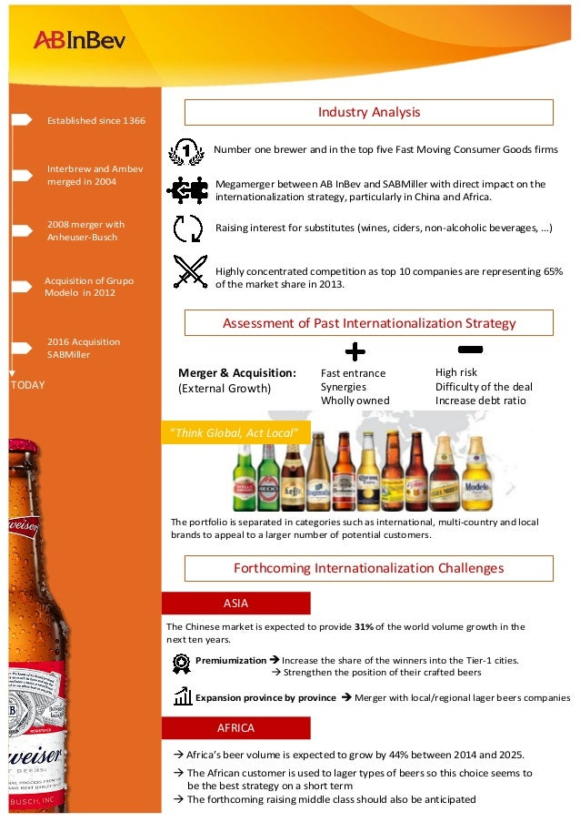 strategy analysis sabmiller Custom beer for all: sabmiller in mozambique harvard business (hbr) case study analysis & solution for $11 strategy & execution case study assignment help, analysis.