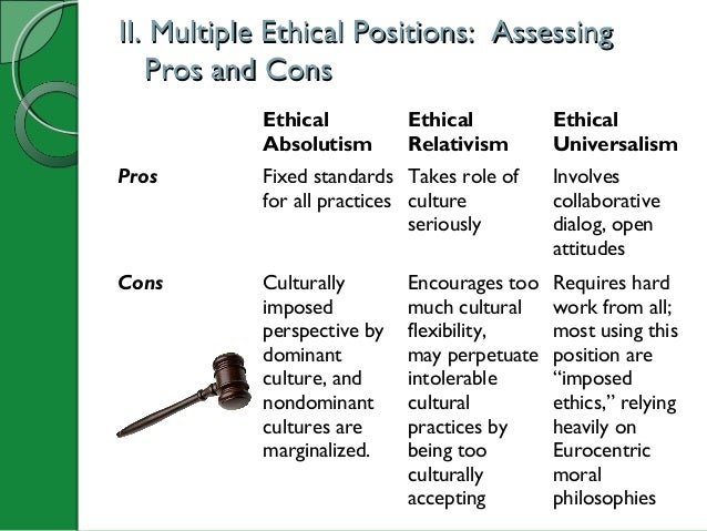 ethical positions