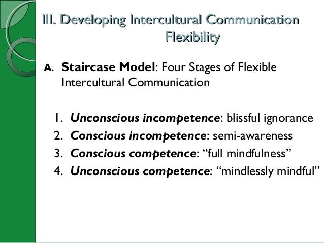 """promoting intercultural communication Intercultural communication, interreligious dialogue, and peace  indirect communication  """"the whole of the torah is for the purpose of promoting peace."""