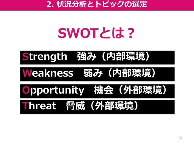 SWOTとは? 27 2. 状況分析とトピックの選定 Strength 強み(内部環境) Weakness 弱み(内部環境) Opportunity 機会(外部環境) Threat 脅威(外部環境)
