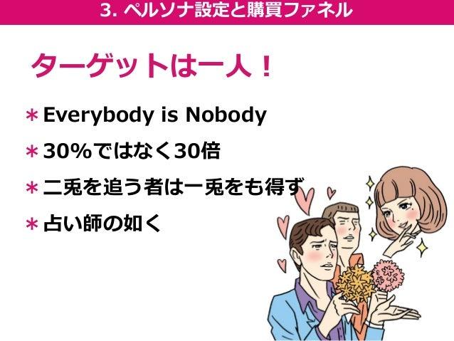 *Everybody is Nobody *30%ではなく30倍 *二兎を追う者は一兎をも得ず *占い師の如く 3. ペルソナ設定と購買ファネル ターゲットは一人!