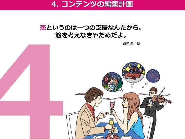 4. コンテンツの編集計画 恋というのは一つの芝居なんだから、 筋を考えなきゃだめだよ。 谷崎潤一郎