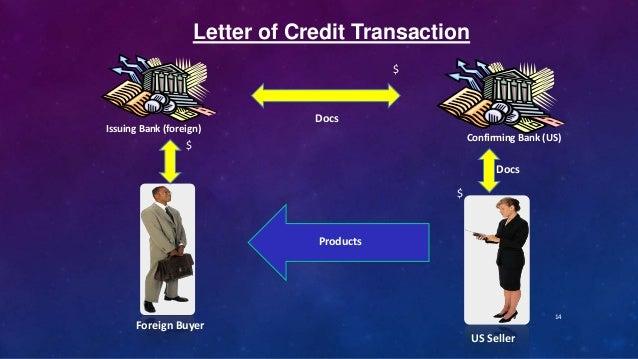 IB slides, International Business, Payment method for