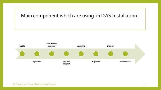 IBS/DAS mini training review