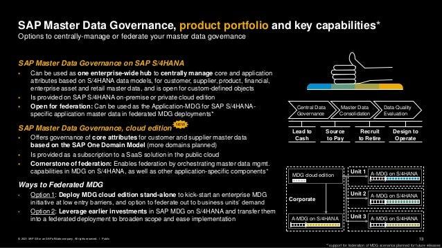 13 Public © 2021 SAP SE or an SAP affiliate company. All rights reserved. ǀ SAP Master Data Governance on SAP S/4HANA ▪ Ca...