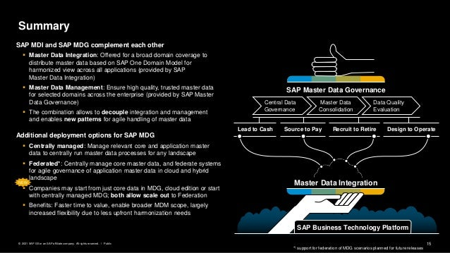 15 Public © 2021 SAP SE or an SAP affiliate company. All rights reserved. ǀ SAP MDI and SAP MDG complement each other ▪ Ma...