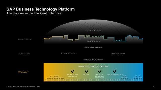 2 Public © 2021 SAP SE or an SAP affiliate company. All rights reserved. ǀ SAP Business Technology Platform The platform f...