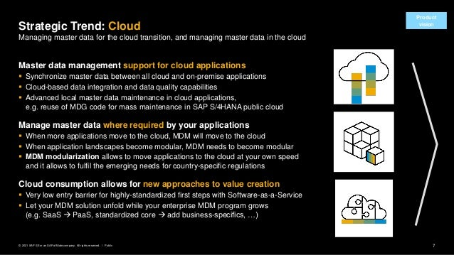7 Public © 2021 SAP SE or an SAP affiliate company. All rights reserved. ǀ Master data management support for cloud applic...
