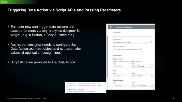 18 PUBLIC © 2021 SAP SE or an SAP affiliate company. All rights reserved. ǀ Q2/2021 Triggering Data Action via Script APIs...
