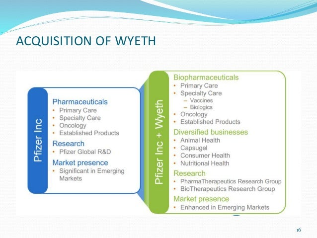 wyeth ltd pfizer