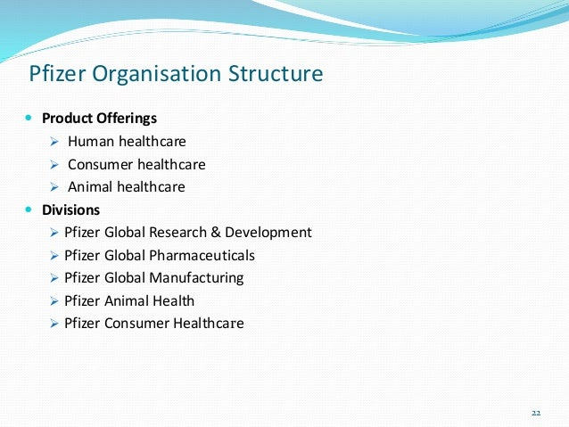 Pfizer's Strategic Plan
