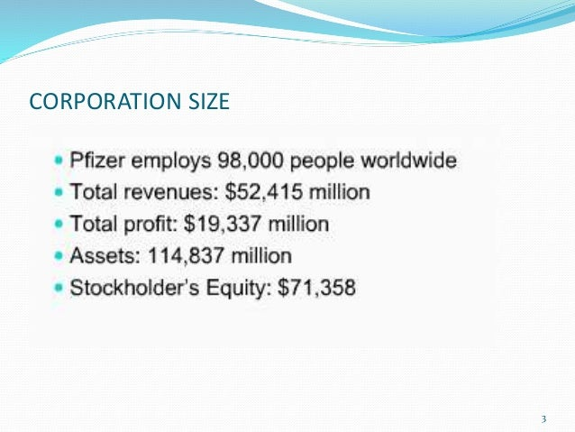 pfizer strategy Group (bcg), pfizer has developed and implemented a new production strategy  at its manufacturing site in freiburg, germany it leverages different supply.