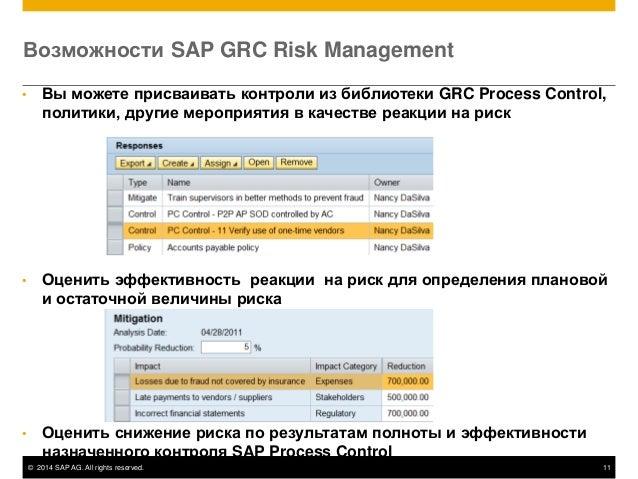 © 2014 SAP AG. All rights reserved. 11 Возможности SAP GRC Risk Management • Вы можете присваивать контроли из библиотеки ...