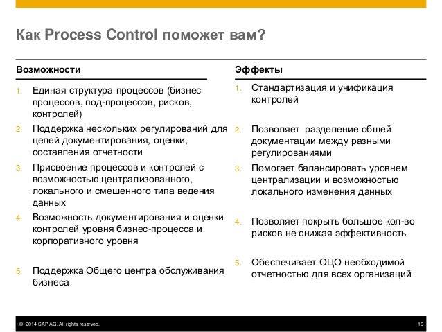 © 2014 SAP AG. All rights reserved. 16 Как Process Control поможет вам? Возможности 1. Единая структура процессов (бизнес ...