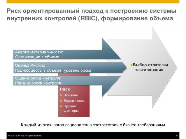 © 2014 SAP AG. All rights reserved. 17 Риск ориентированный подход к построению системы внутренних контролей (RBIC), форми...