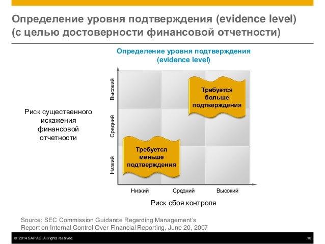 © 2014 SAP AG. All rights reserved. 18 Определение уровня подтверждения (evidence level) (с целью достоверности финансовой...