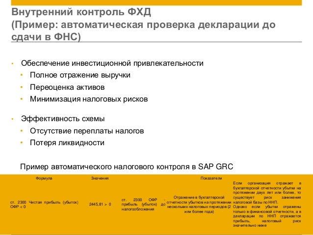© 2014 SAP AG. All rights reserved. 20 Внутренний контроль ФХД (Пример: автоматическая проверка декларации до сдачи в ФНС)...
