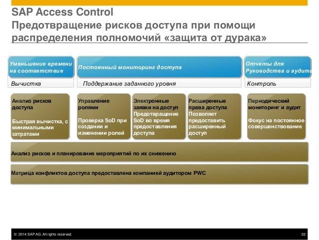 © 2014 SAP AG. All rights reserved. 22 SAP Access Control Предотвращение рисков доступа при помощи распределения полномочи...