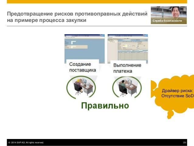 © 2014 SAP AG. All rights reserved. 23 Риск мошенничества (Как результат плохого SoD контроля) Предотвращение рисков проти...