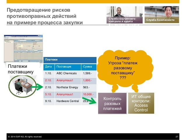 """© 2014 SAP AG. All rights reserved. 27 Контроль разовых платежей ИТ общие контроли: Access Control Пример: Угроза """"платеж ..."""