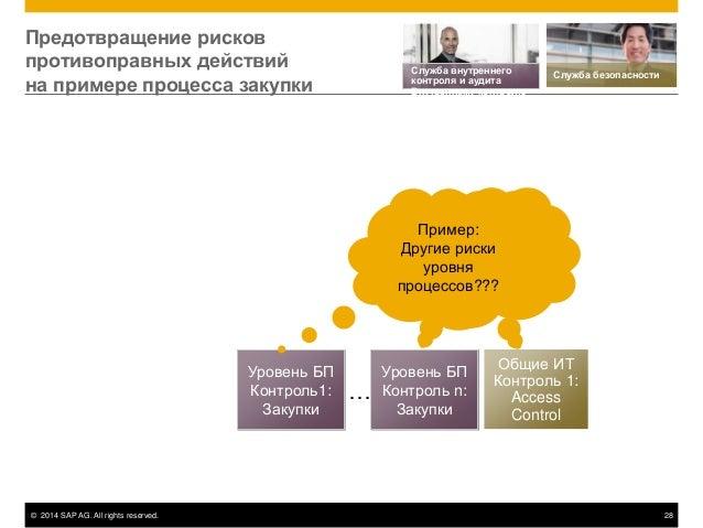 © 2014 SAP AG. All rights reserved. 28 Уровень БП Контроль n: Закупки Общие ИТ Контроль 1: Access Control Пример: Другие р...