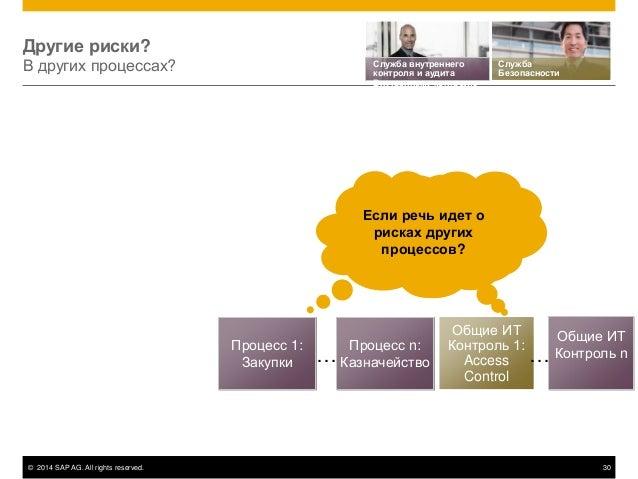 © 2014 SAP AG. All rights reserved. 30 Другие риски? В других процессах? Процесс 1: Закупки Процесс n: Казначейство Общие ...