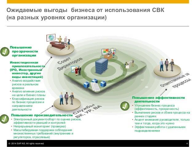 © 2014 SAP AG. All rights reserved. 4 Ожидаемые выгоды бизнеса от использования СВК (на разных уровнях организации) Повыше...