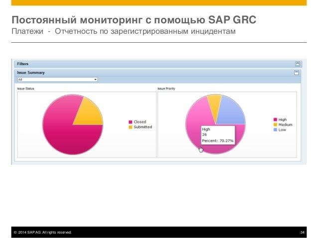 © 2014 SAP AG. All rights reserved. 34 Постоянный мониторинг c помощью SAP GRC Платежи - Отчетность по зарегистрированным ...