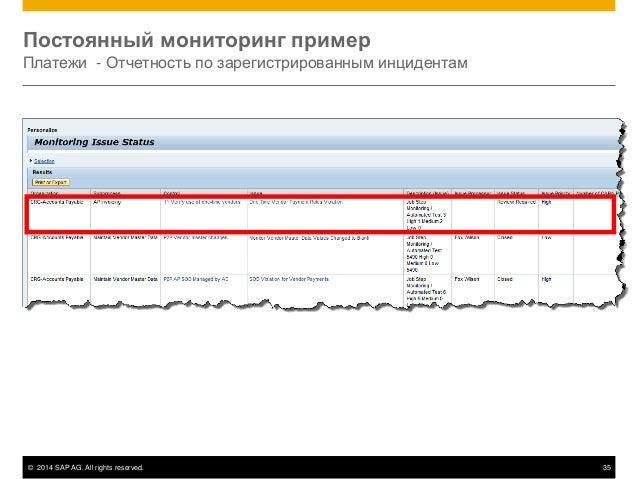 © 2014 SAP AG. All rights reserved. 35 Постоянный мониторинг пример Платежи - Отчетность по зарегистрированным инцидентам