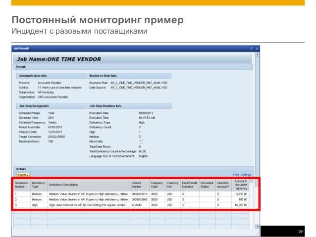 © 2014 SAP AG. All rights reserved. 36 Постоянный мониторинг пример Инцидент с разовыми поставщиками