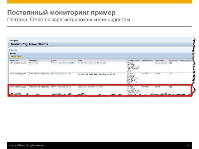 © 2014 SAP AG. All rights reserved. 37 Постоянный мониторинг пример Платежи: Отчет по зарегистрированным инцидентам