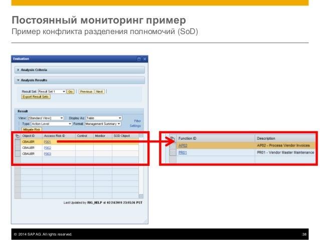© 2014 SAP AG. All rights reserved. 38 Постоянный мониторинг пример Пример конфликта разделения полномочий (SoD)