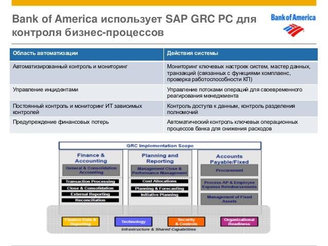 © 2014 SAP AG. All rights reserved. 45 Bank of America использует SAP GRC PC для контроля бизнес-процессов Область автомат...