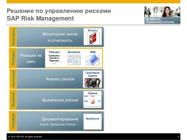 © 2014 SAP AG. All rights reserved. 6 Решение по управлению рисками SAP Risk Management Выявляй Выявление рисков Оценка Ан...