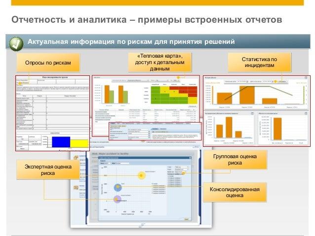 © 2014 SAP AG. All rights reserved. 10 Актуальная информация по рискам для принятия решений Отчетность и аналитика – приме...