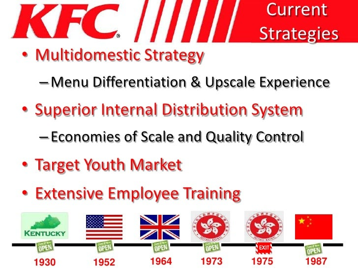 marketing strategy for kfc Market by making a comparative study of mcdonald's and kfc, different   mcdonald's and kfc's business and competition strategy.