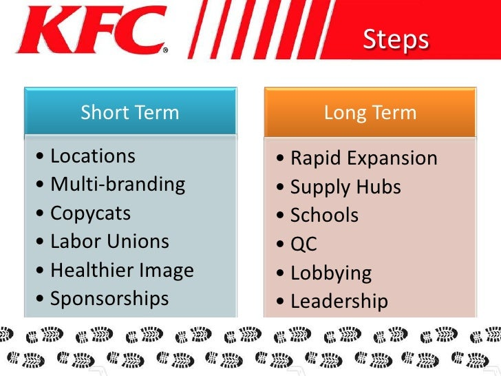 business strategies of kfc Americana group: kfc in mecca  marketing, strategy, international business   this case focuses on the particularities of the kentucky fried chicken (kfc).