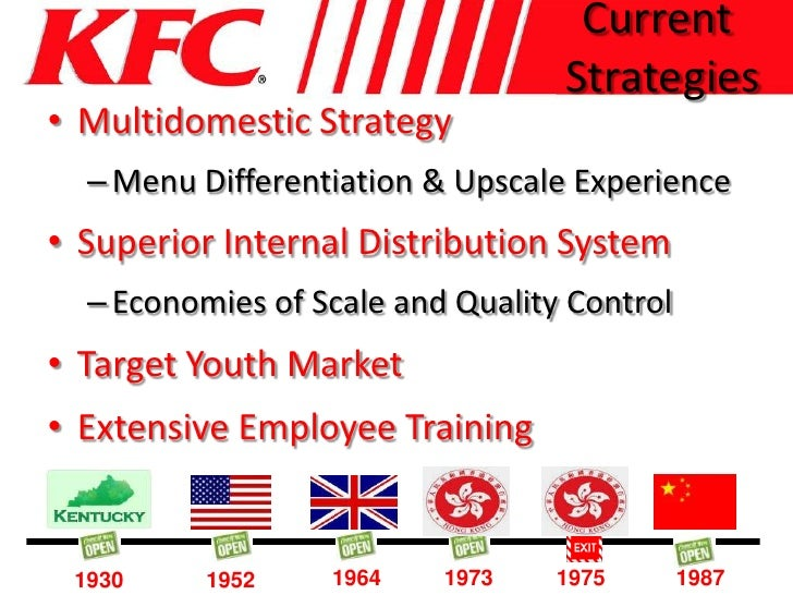 kfc corporate strategy