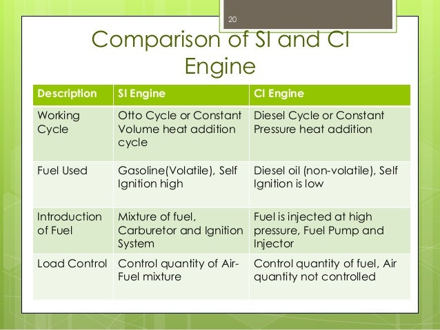 internal combustion engine part