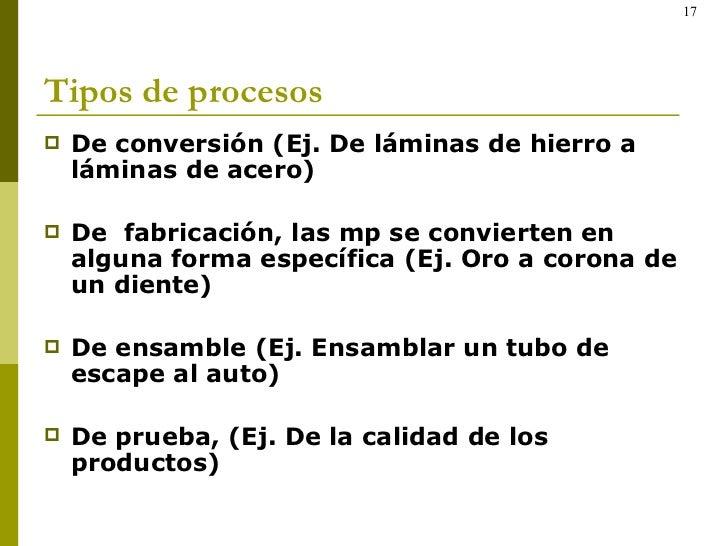 Tipos de procesos <ul><li>De conversión (Ej. De láminas de hierro a láminas de acero) </li></ul><ul><li>De  fabricación, l...