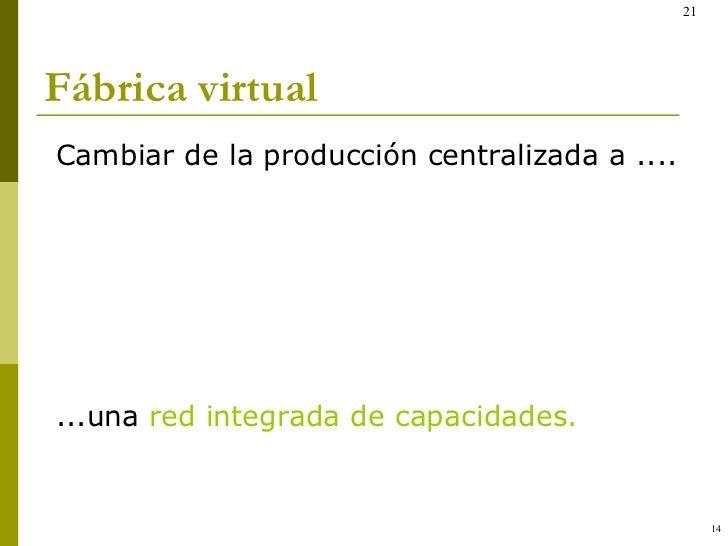 Fábrica virtual <ul><li>Cambiar de la producción centralizada a .... </li></ul><ul><li>...una  red integrada de capacidade...