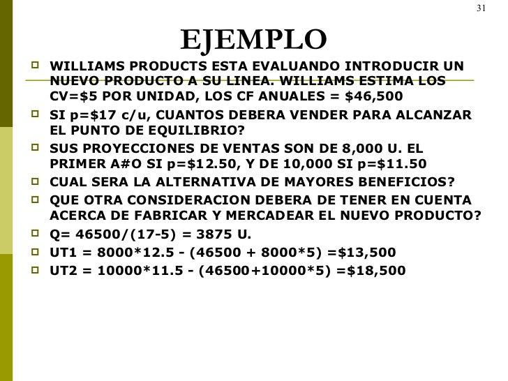 EJEMPLO <ul><li>WILLIAMS PRODUCTS ESTA EVALUANDO INTRODUCIR UN NUEVO PRODUCTO A SU LINEA. WILLIAMS ESTIMA LOS CV=$5 POR UN...