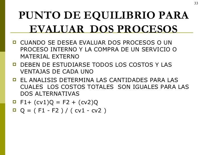 PUNTO DE EQUILIBRIO PARA EVALUAR  DOS PROCESOS <ul><li>CUANDO SE DESEA EVALUAR DOS PROCESOS O UN PROCESO INTERNO Y LA COMP...